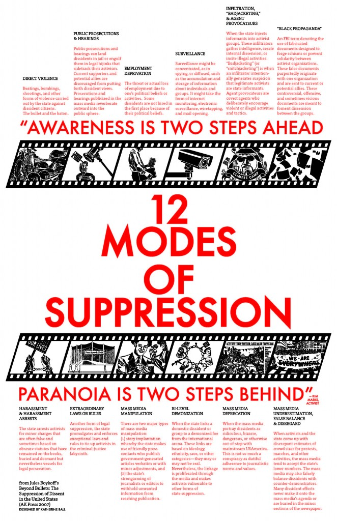 Katherine Ball | 12 Modes of Suppression
